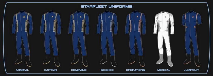Les uniformes et les grades UniformesDIS